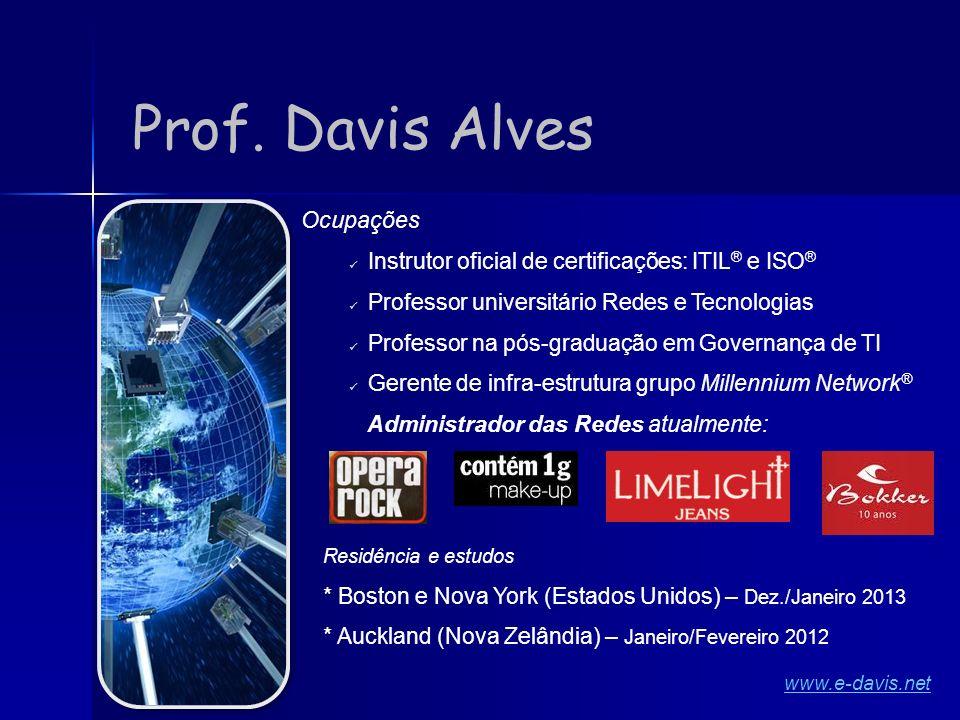 Prof. Davis Alves Ocupações