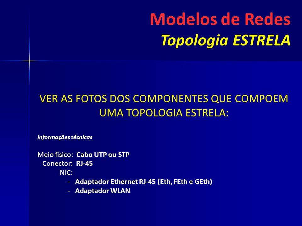 VER AS FOTOS DOS COMPONENTES QUE COMPOEM UMA TOPOLOGIA ESTRELA: