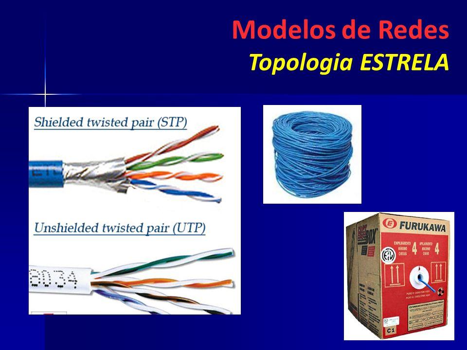 Modelos de Redes Topologia ESTRELA 45