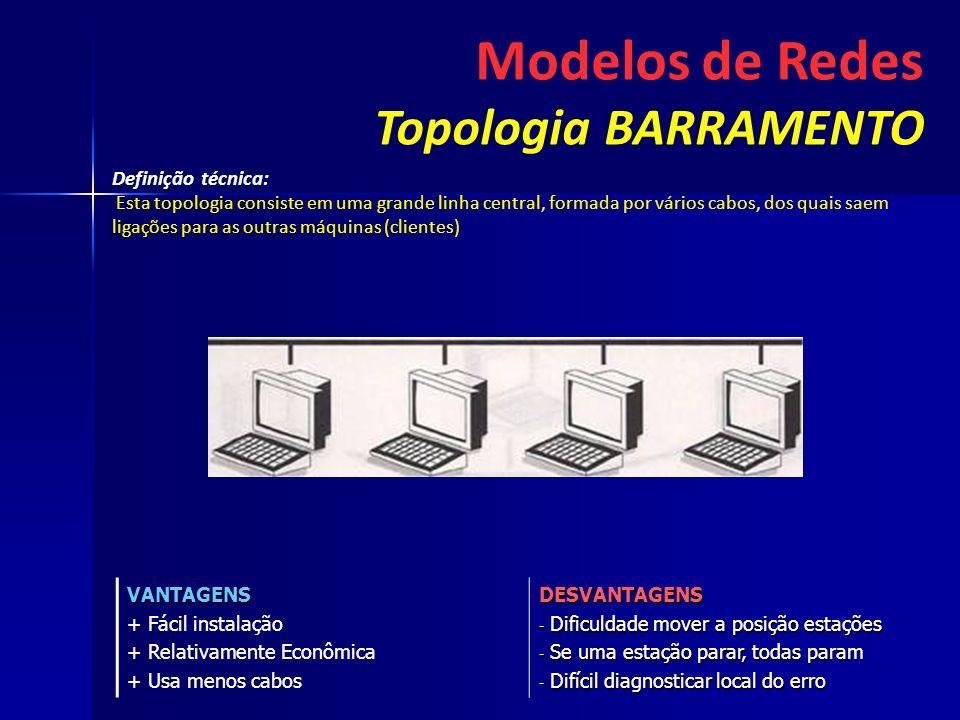 Modelos de Redes Topologia BARRAMENTO Definição técnica:
