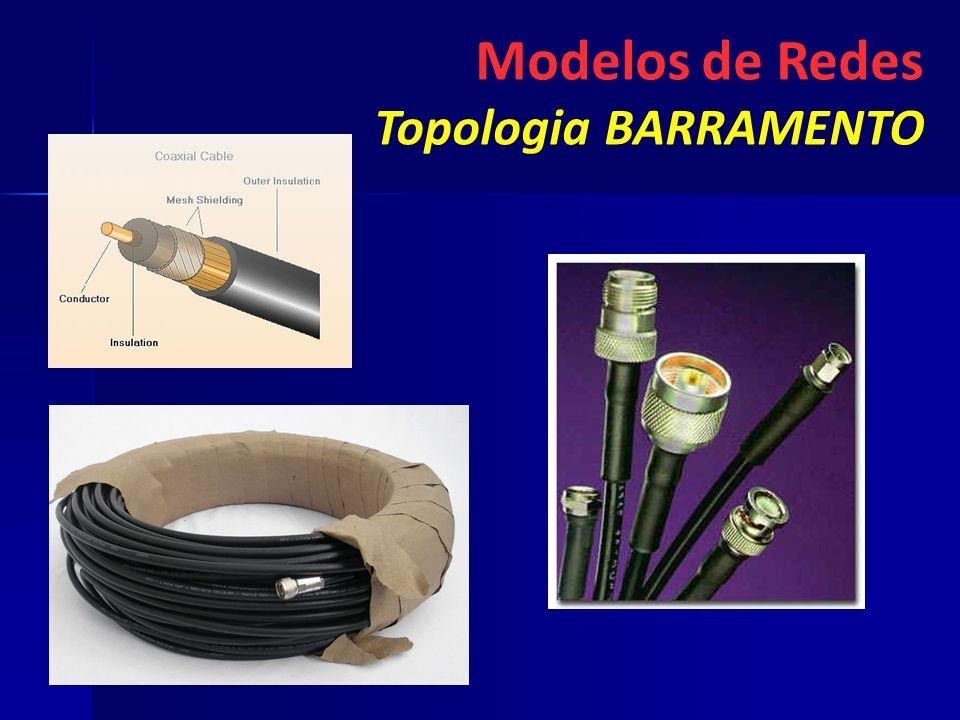 Modelos de Redes Topologia BARRAMENTO 49