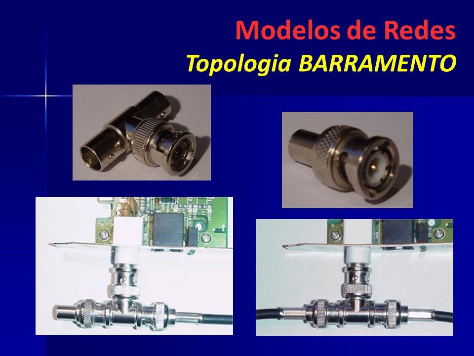 Modelos de Redes Topologia BARRAMENTO 50