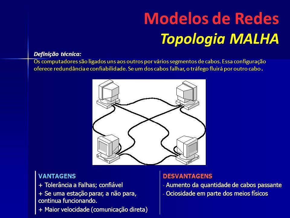 Modelos de Redes Topologia MALHA Definição técnica: