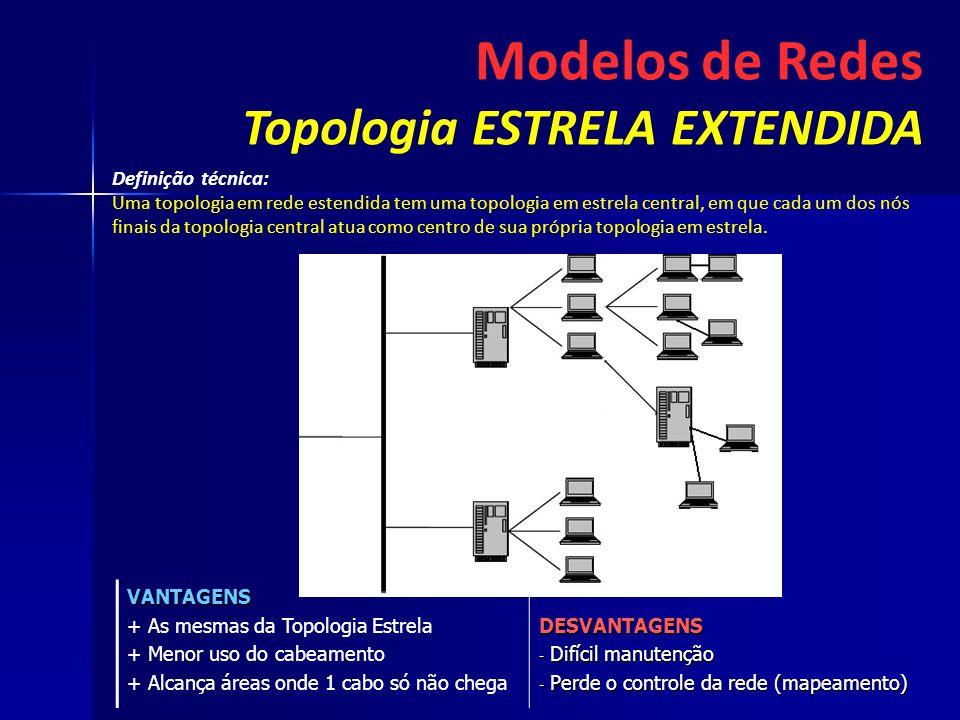 Modelos de Redes Topologia ESTRELA EXTENDIDA Definição técnica: