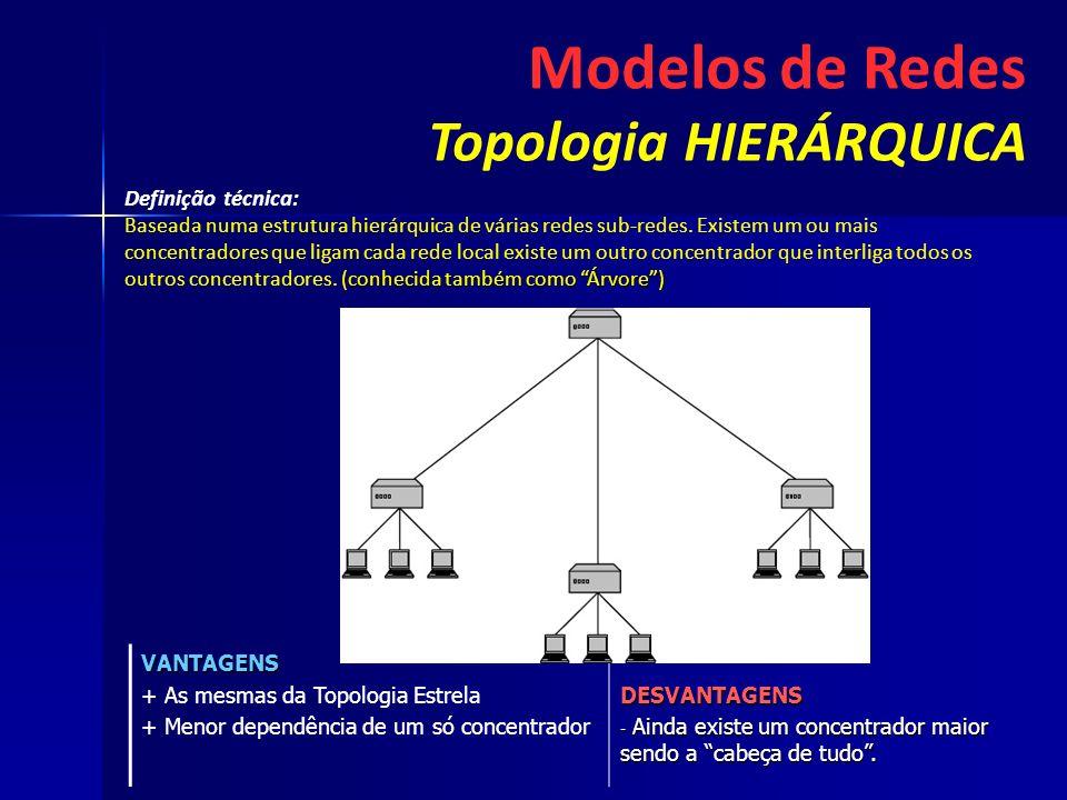 Modelos de Redes Topologia HIERÁRQUICA Definição técnica: