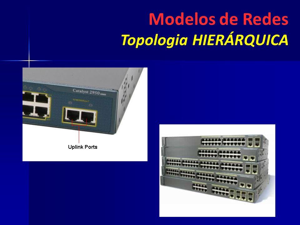 Modelos de Redes Topologia HIERÁRQUICA 56