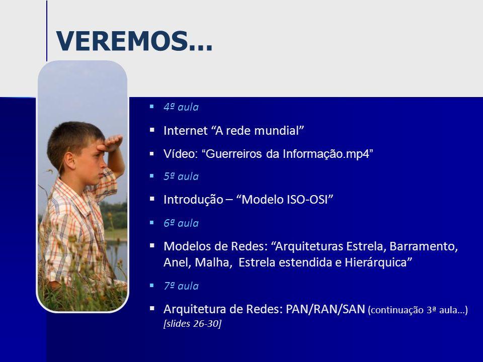 VEREMOS... Internet A rede mundial Introdução – Modelo ISO-OSI
