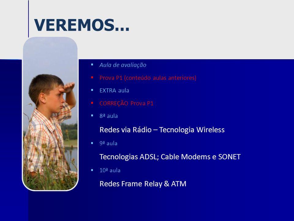 VEREMOS... Tecnologias ADSL; Cable Modems e SONET Aula de avaliação