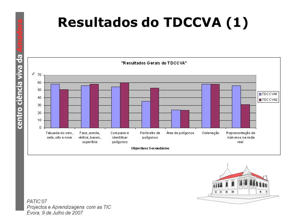 Resultados do TDCCVA (1)
