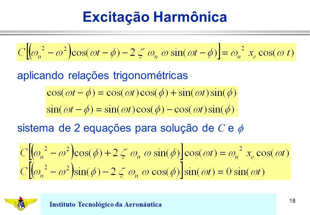 Excitação Harmônica aplicando relações trigonométricas