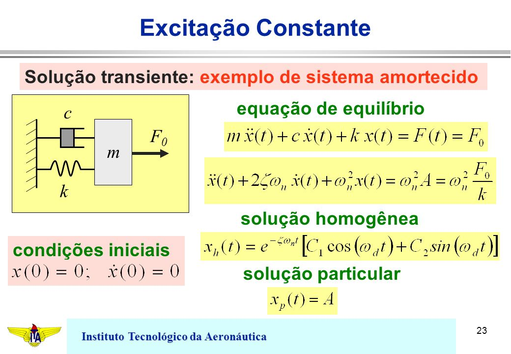 Excitação Constante Solução transiente: exemplo de sistema amortecido
