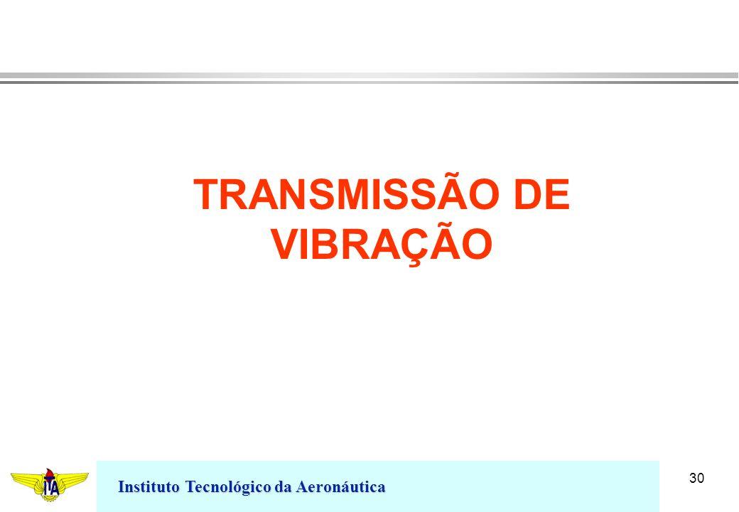 TRANSMISSÃO DE VIBRAÇÃO