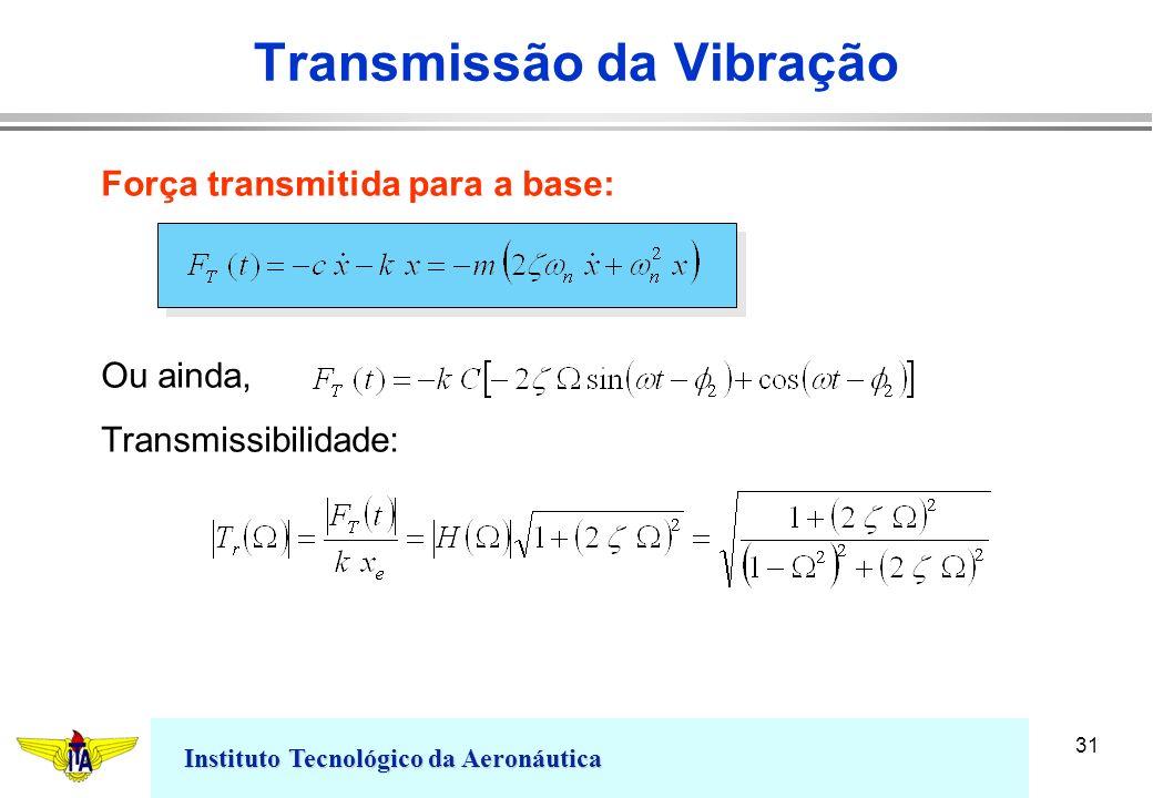 Transmissão da Vibração
