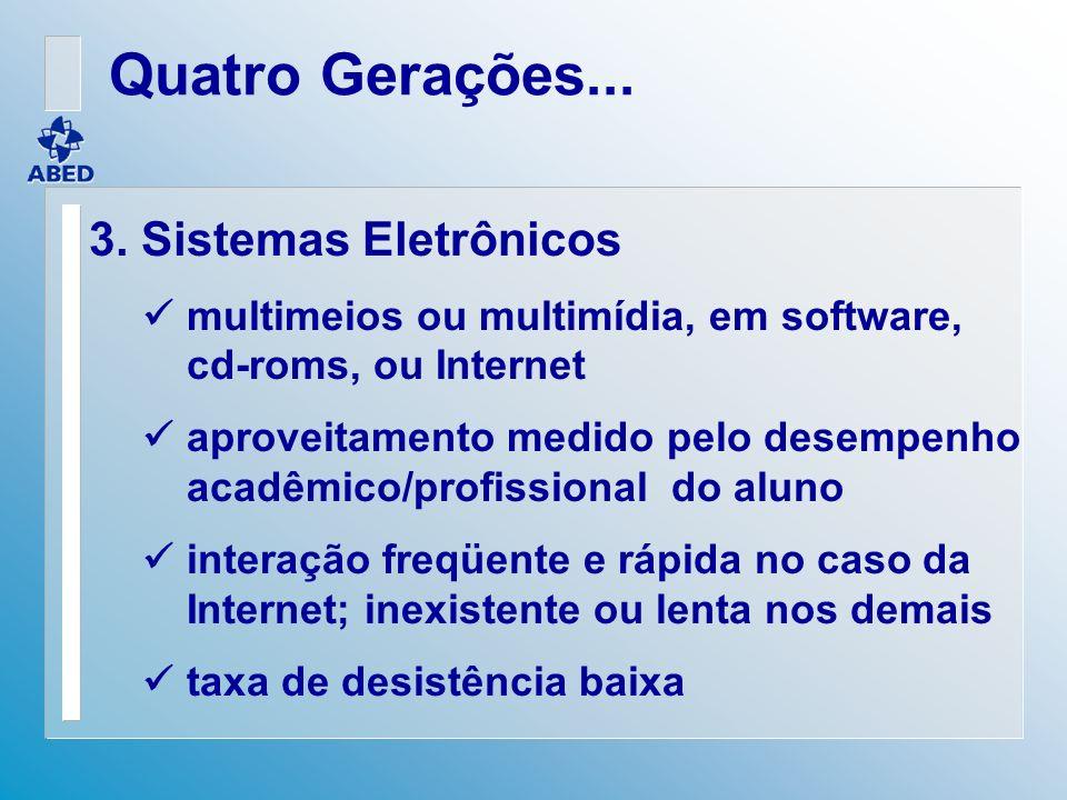 Quatro Gerações... 3. Sistemas Eletrônicos