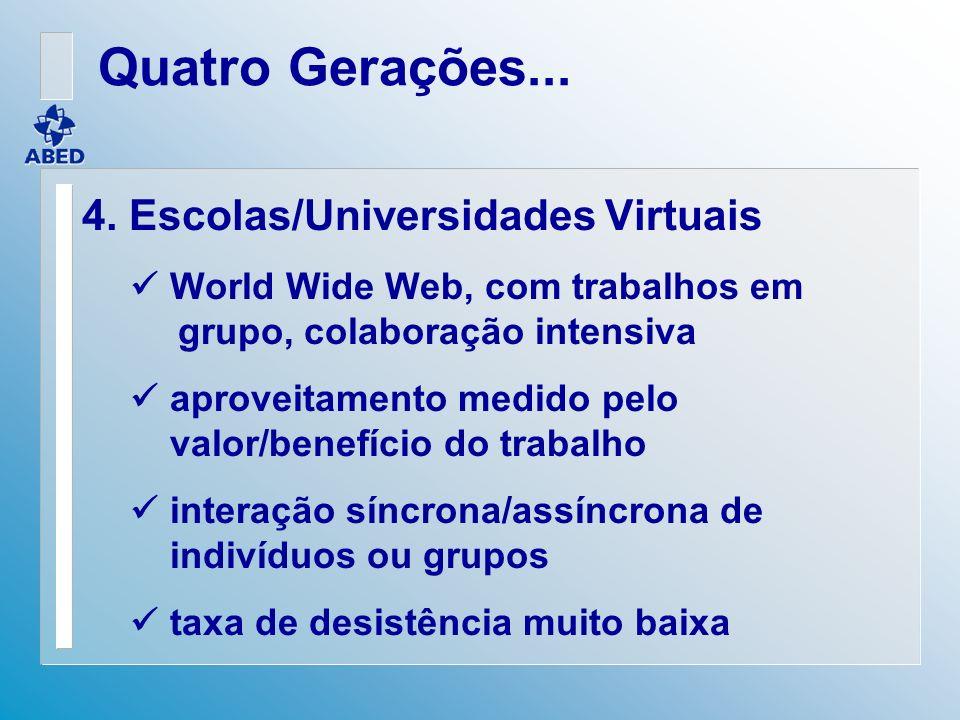 Quatro Gerações... 4. Escolas/Universidades Virtuais