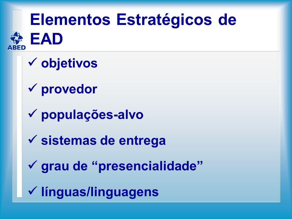 Elementos Estratégicos de EAD