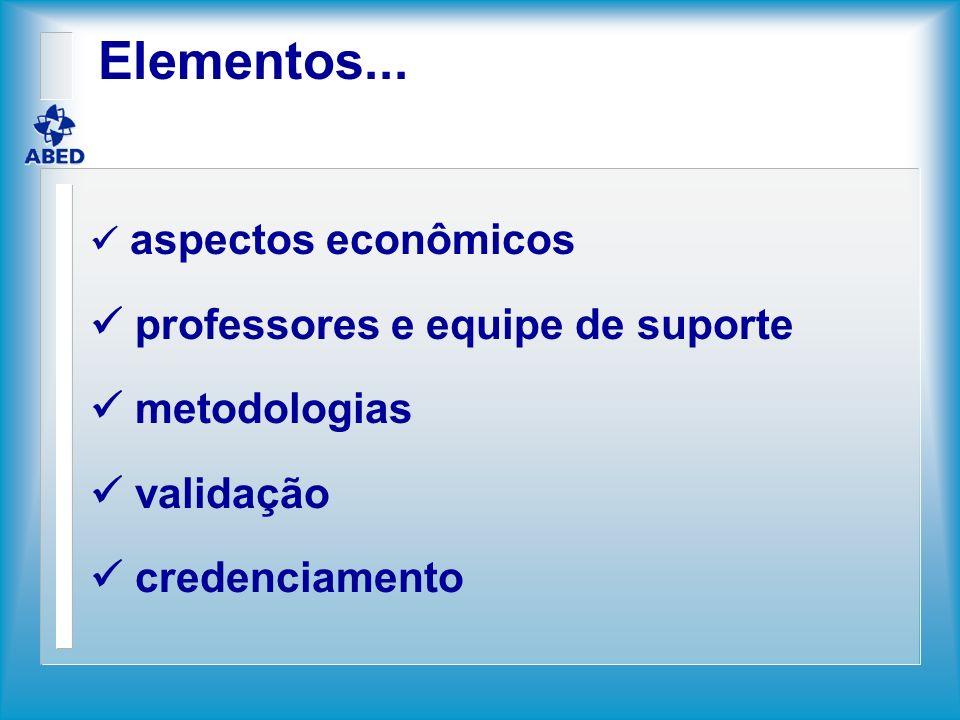 Elementos...  professores e equipe de suporte  metodologias