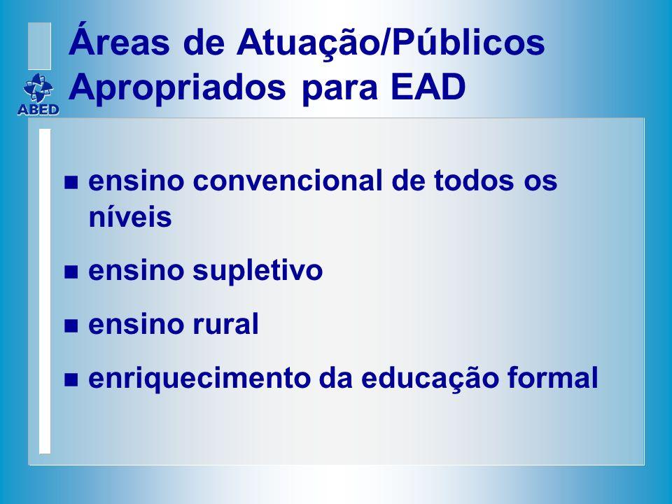 Áreas de Atuação/Públicos Apropriados para EAD