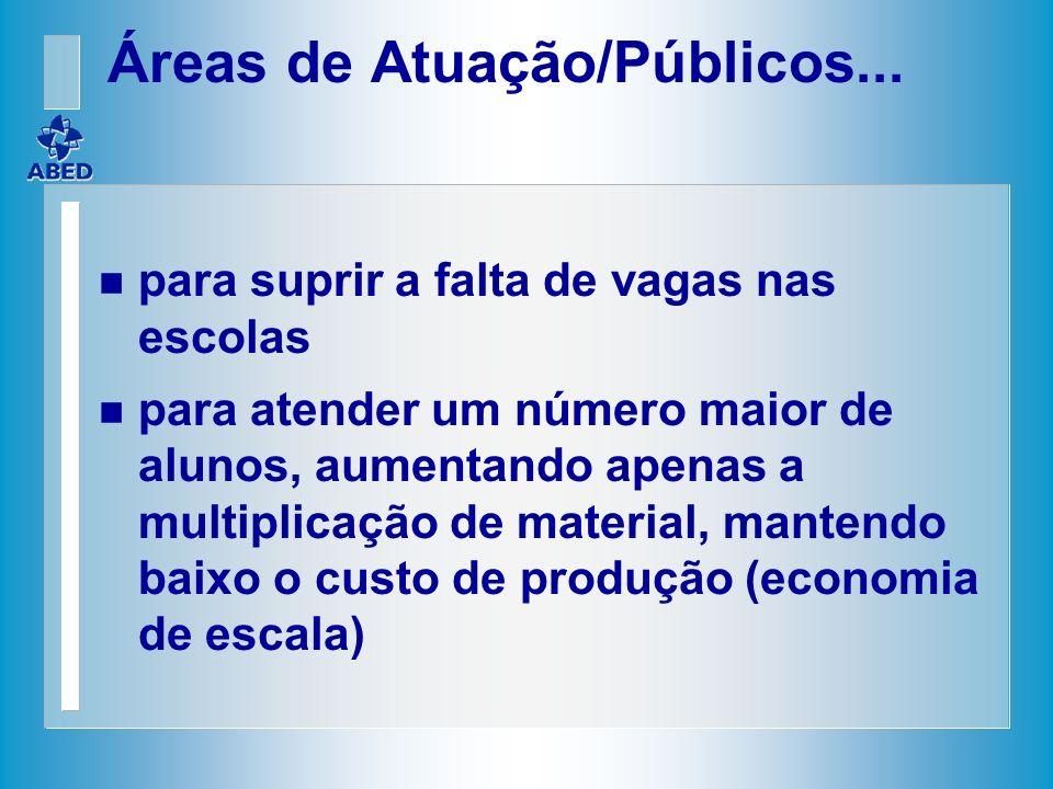 Áreas de Atuação/Públicos...