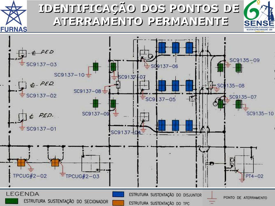 IDENTIFICAÇÃO DOS PONTOS DE ATERRAMENTO PERMANENTE