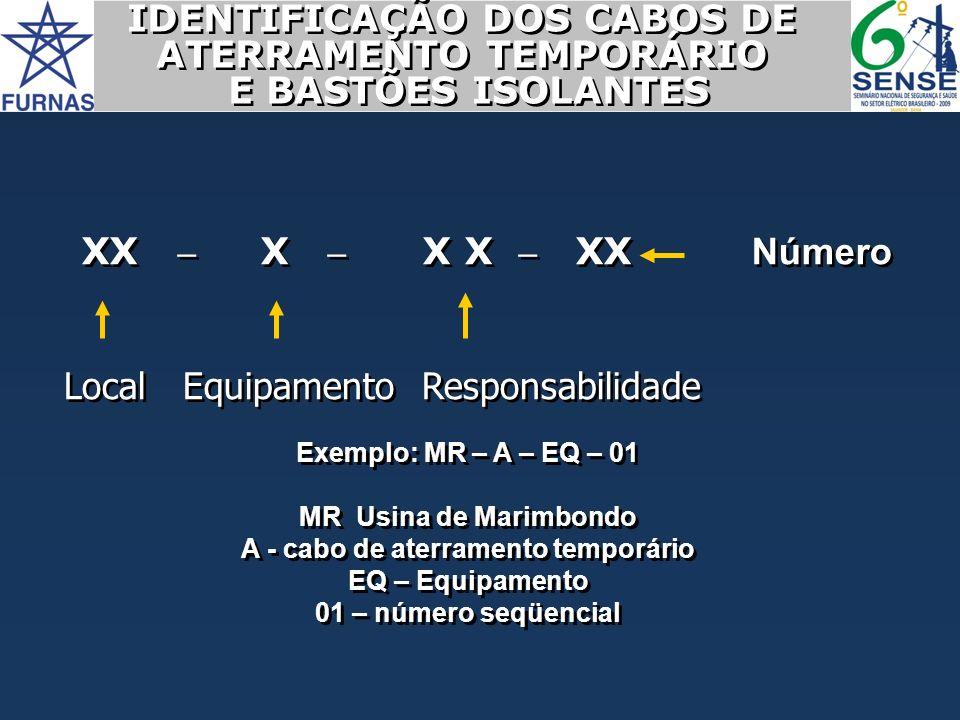 IDENTIFICAÇÃO DOS CABOS DE ATERRAMENTO TEMPORÁRIO