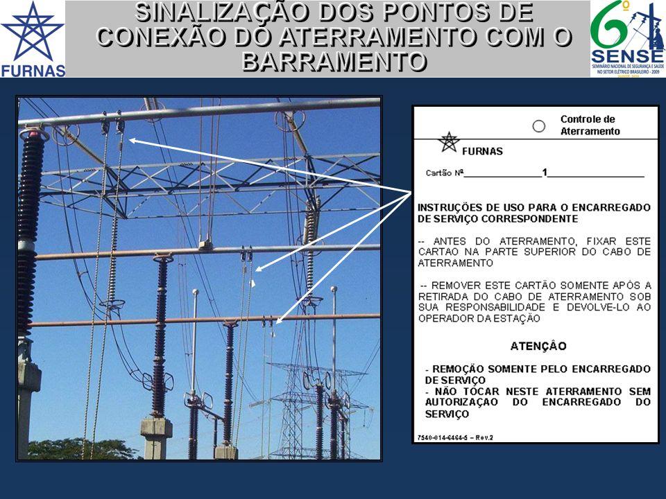 SINALIZAÇÃO DOS PONTOS DE CONEXÃO DO ATERRAMENTO COM O BARRAMENTO