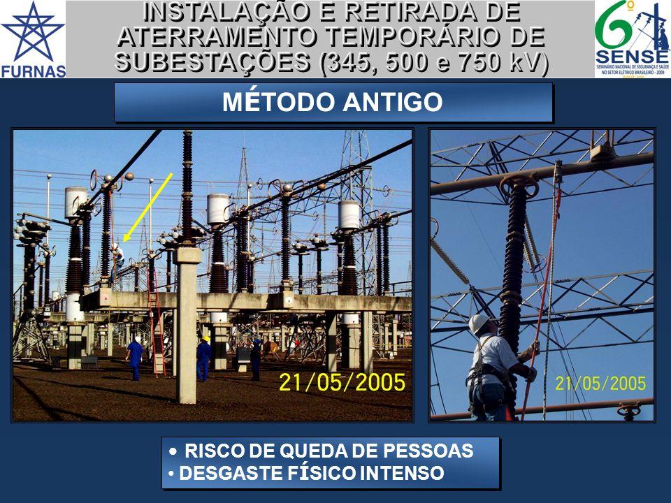 INSTALAÇÃO E RETIRADA DE ATERRAMENTO TEMPORÁRIO DE SUBESTAÇÕES (345, 500 e 750 kV)