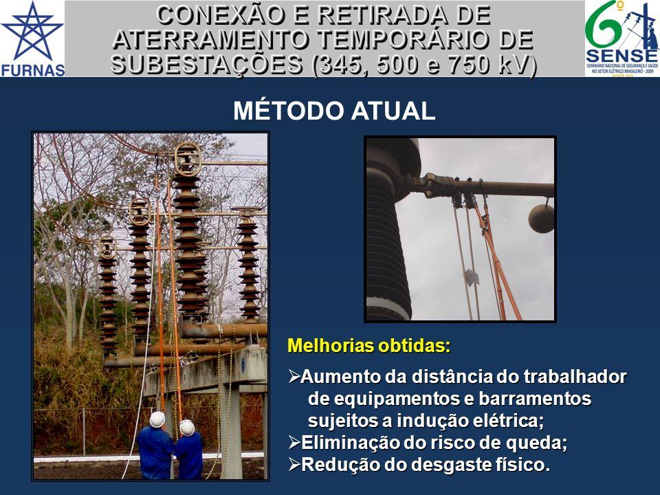 CONEXÃO E RETIRADA DE ATERRAMENTO TEMPORÁRIO DE SUBESTAÇÕES (345, 500 e 750 kV)