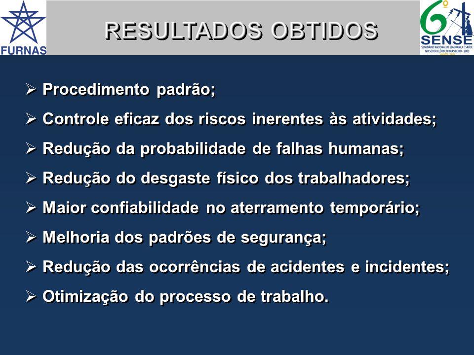 RESULTADOS OBTIDOS Procedimento padrão;