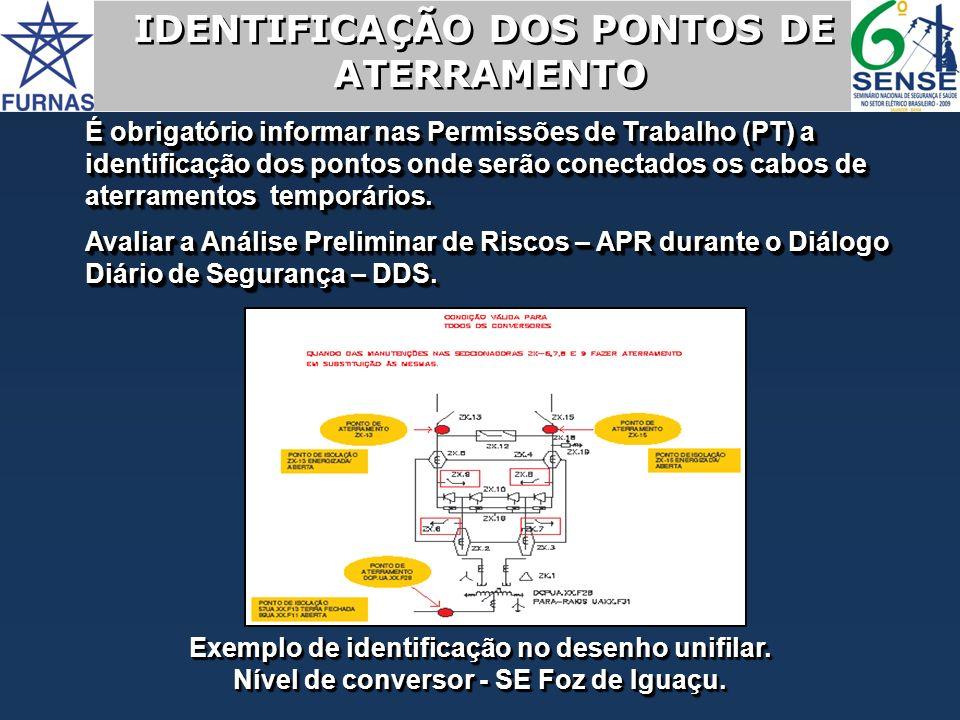 IDENTIFICAÇÃO DOS PONTOS DE ATERRAMENTO