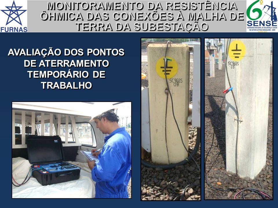 DE ATERRAMENTO TEMPORÁRIO DE TRABALHO