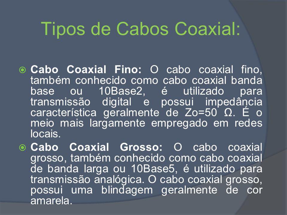 Tipos de Cabos Coaxial: