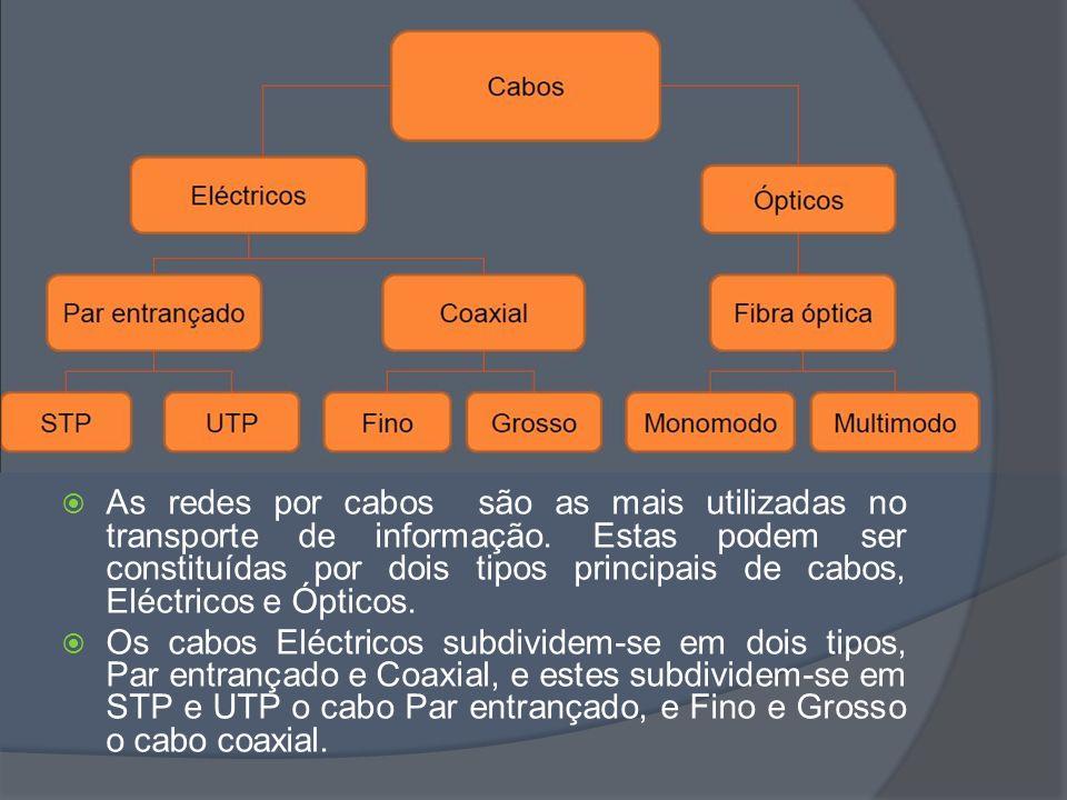As redes por cabos são as mais utilizadas no transporte de informação