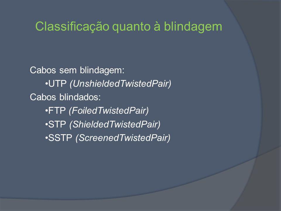 Classificação quanto à blindagem