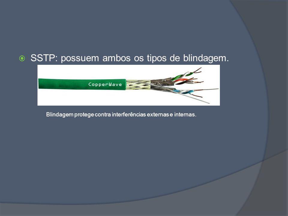 SSTP: possuem ambos os tipos de blindagem.