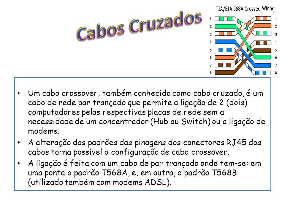 Cabos Cruzados