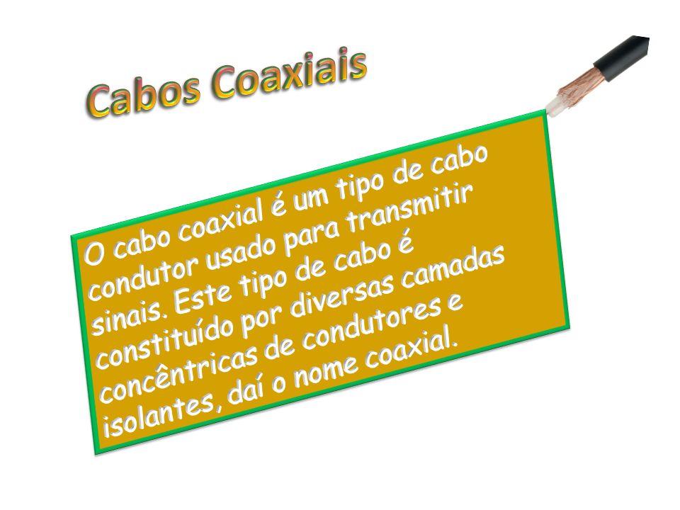 Cabos Coaxiais