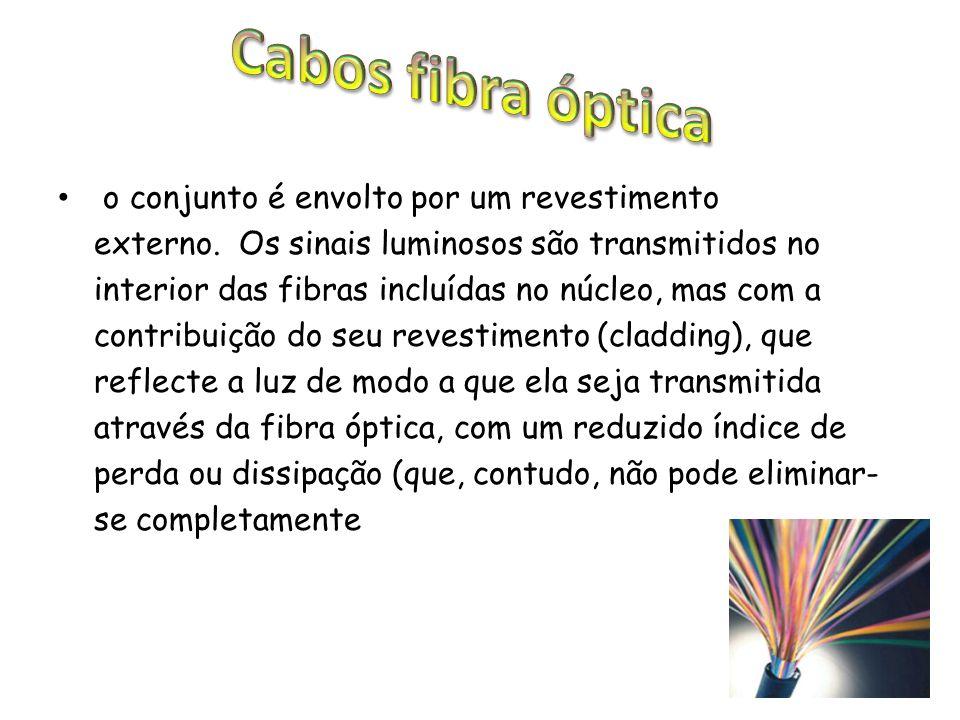 Cabos fibra óptica