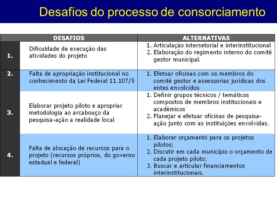 Desafios do processo de consorciamento