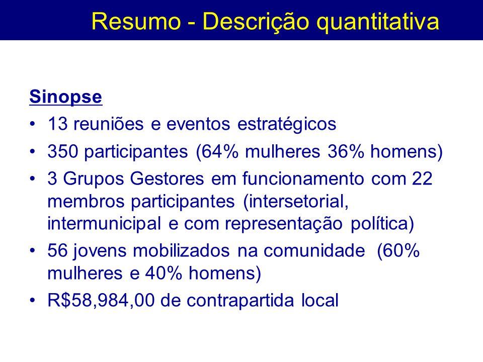 Resumo - Descrição quantitativa