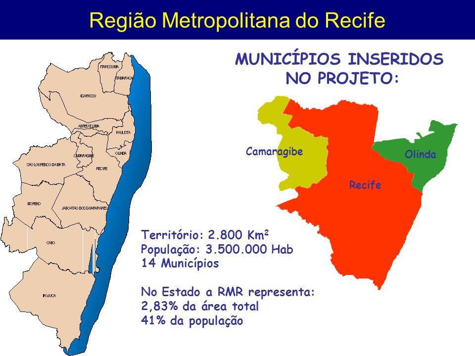 Região Metropolitana do Recife