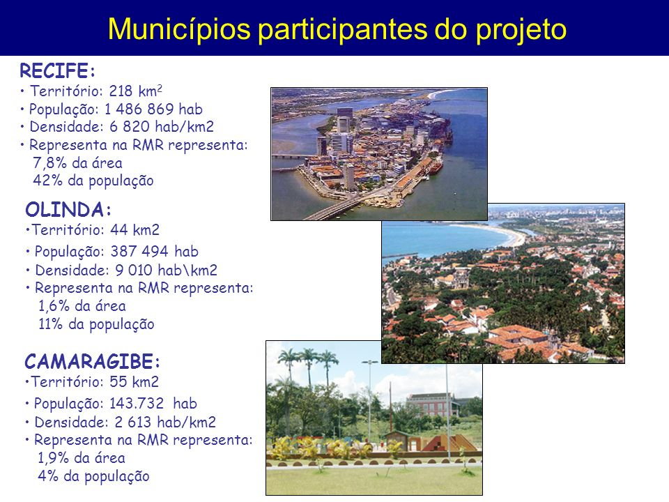Municípios participantes do projeto