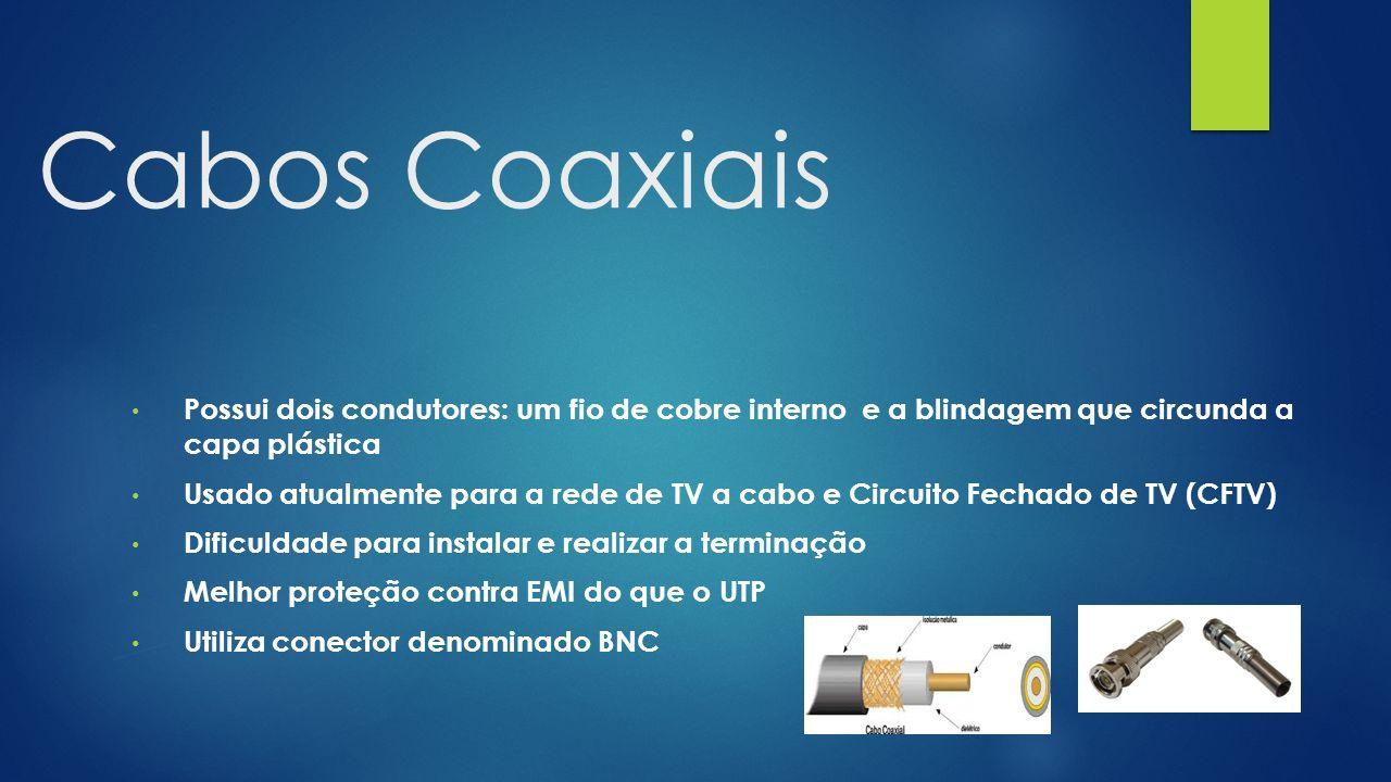 Cabos Coaxiais Possui dois condutores: um fio de cobre interno e a blindagem que circunda a capa plástica.