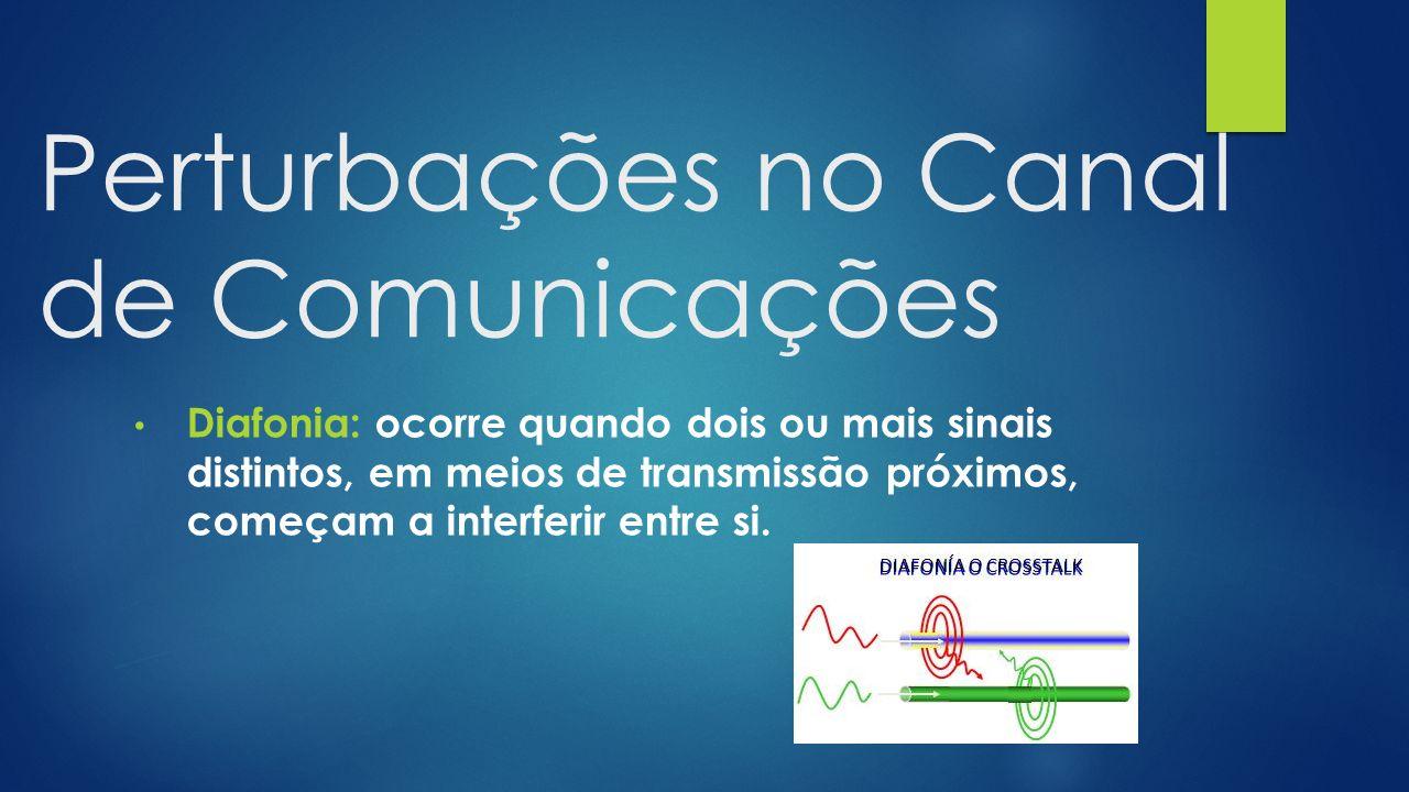 Perturbações no Canal de Comunicações