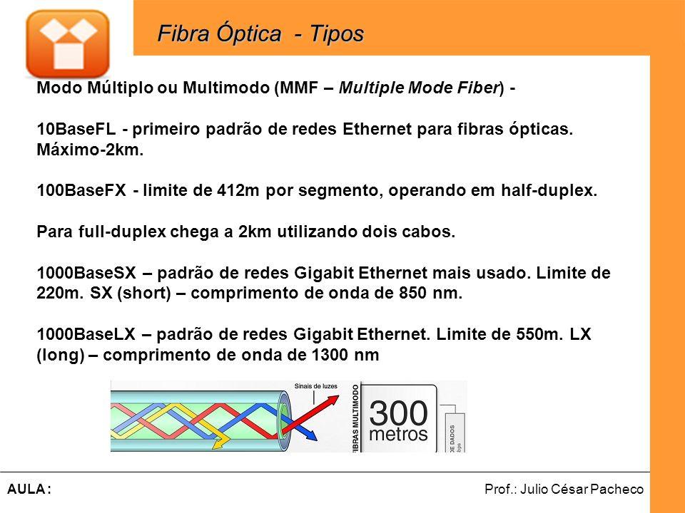 Fibra Óptica - Tipos Modo Múltiplo ou Multimodo (MMF – Multiple Mode Fiber) -