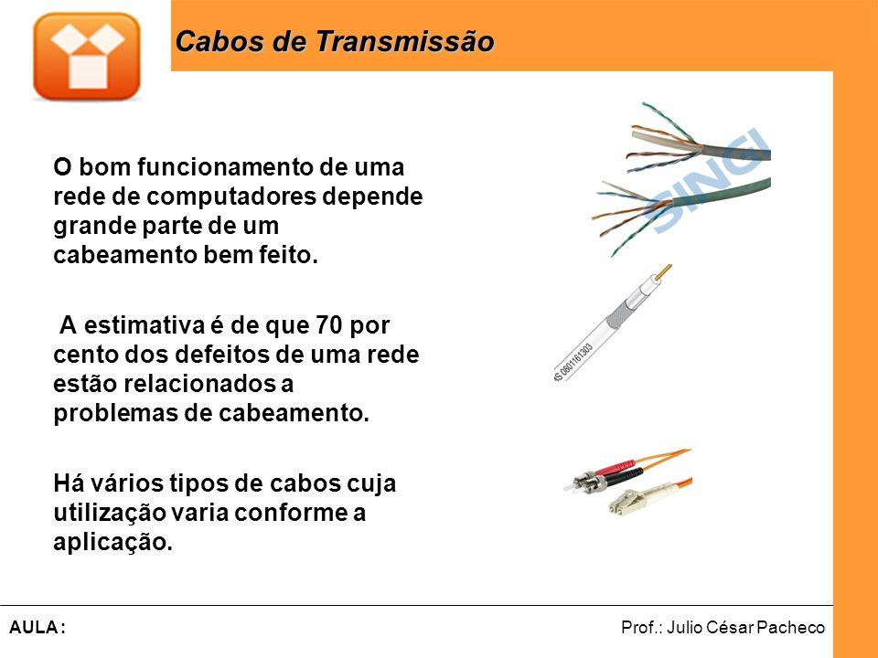Cabos de Transmissão O bom funcionamento de uma rede de computadores depende grande parte de um cabeamento bem feito.