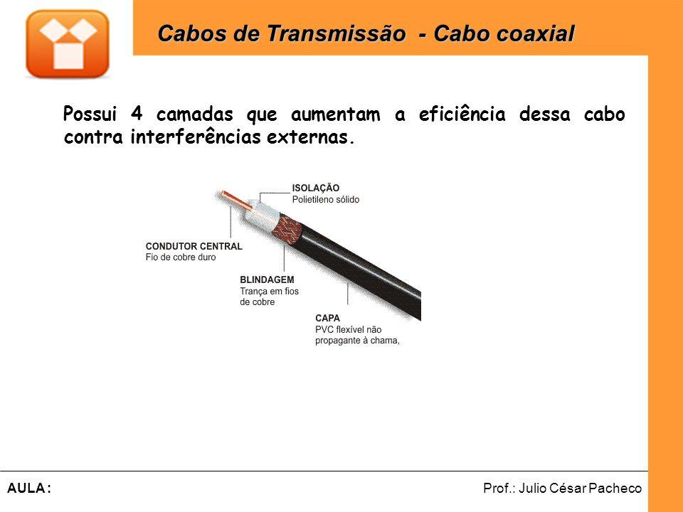 Cabos de Transmissão - Cabo coaxial