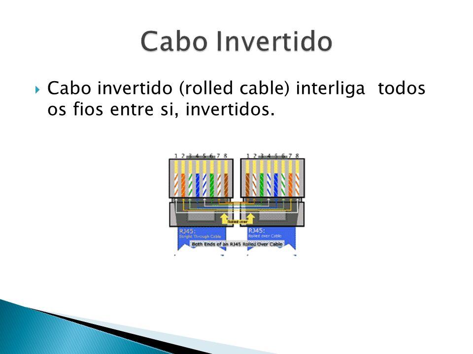 Cabo Invertido Cabo invertido (rolled cable) interliga todos os fios entre si, invertidos.