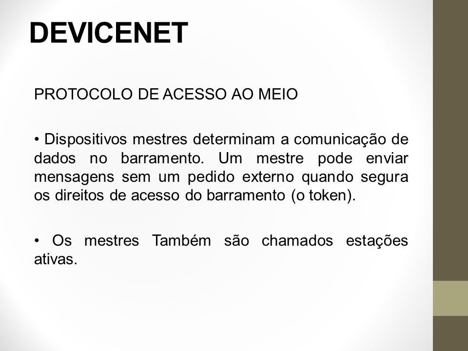 DEVICENET PROTOCOLO DE ACESSO AO MEIO