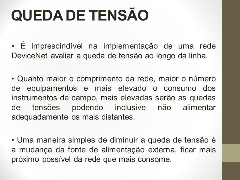 QUEDA DE TENSÃO • É imprescindível na implementação de uma rede DeviceNet avaliar a queda de tensão ao longo da linha.